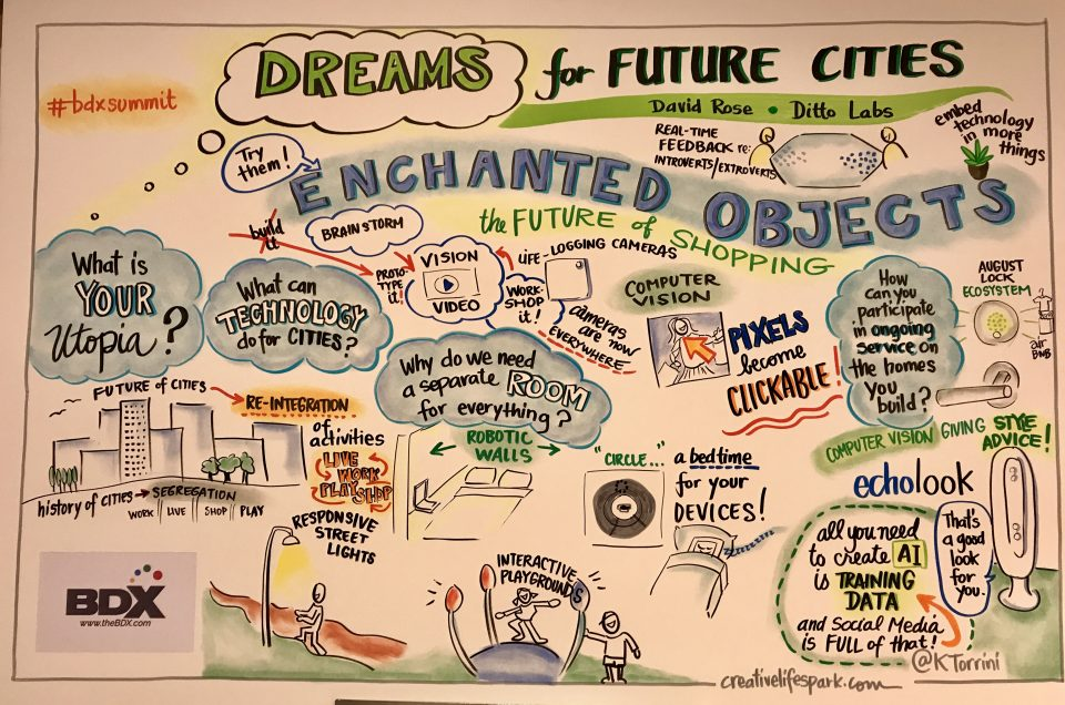 Dreams For Future Cities