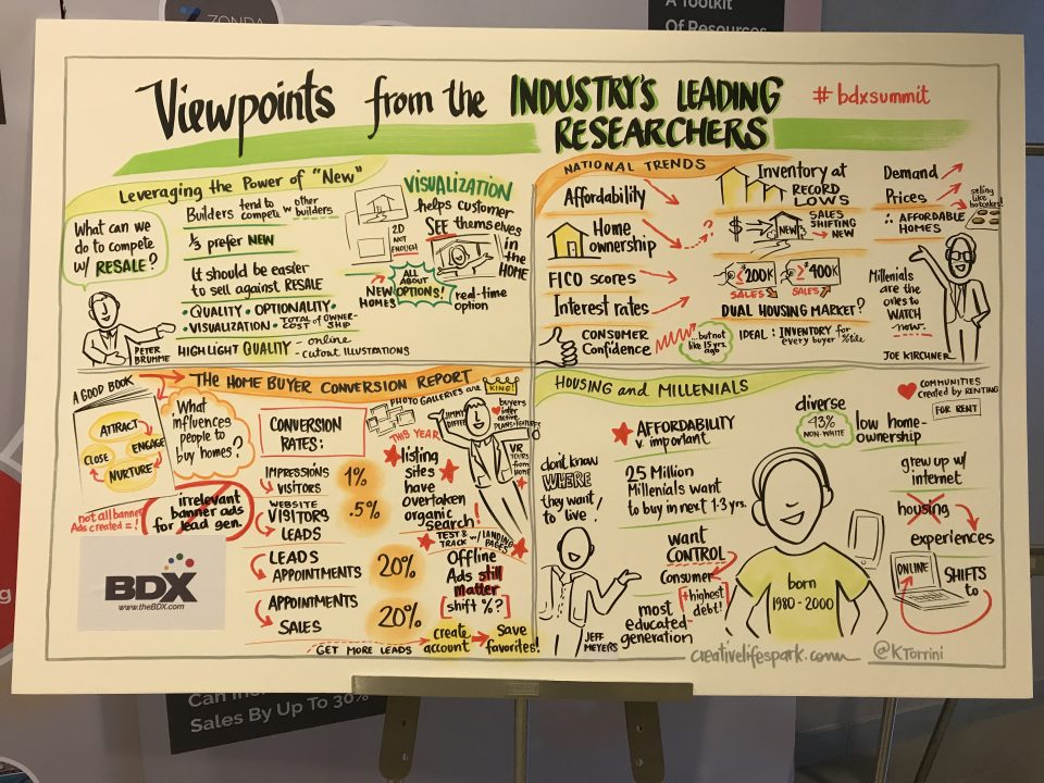 Viewpoints from the Industry Leading Researchers2