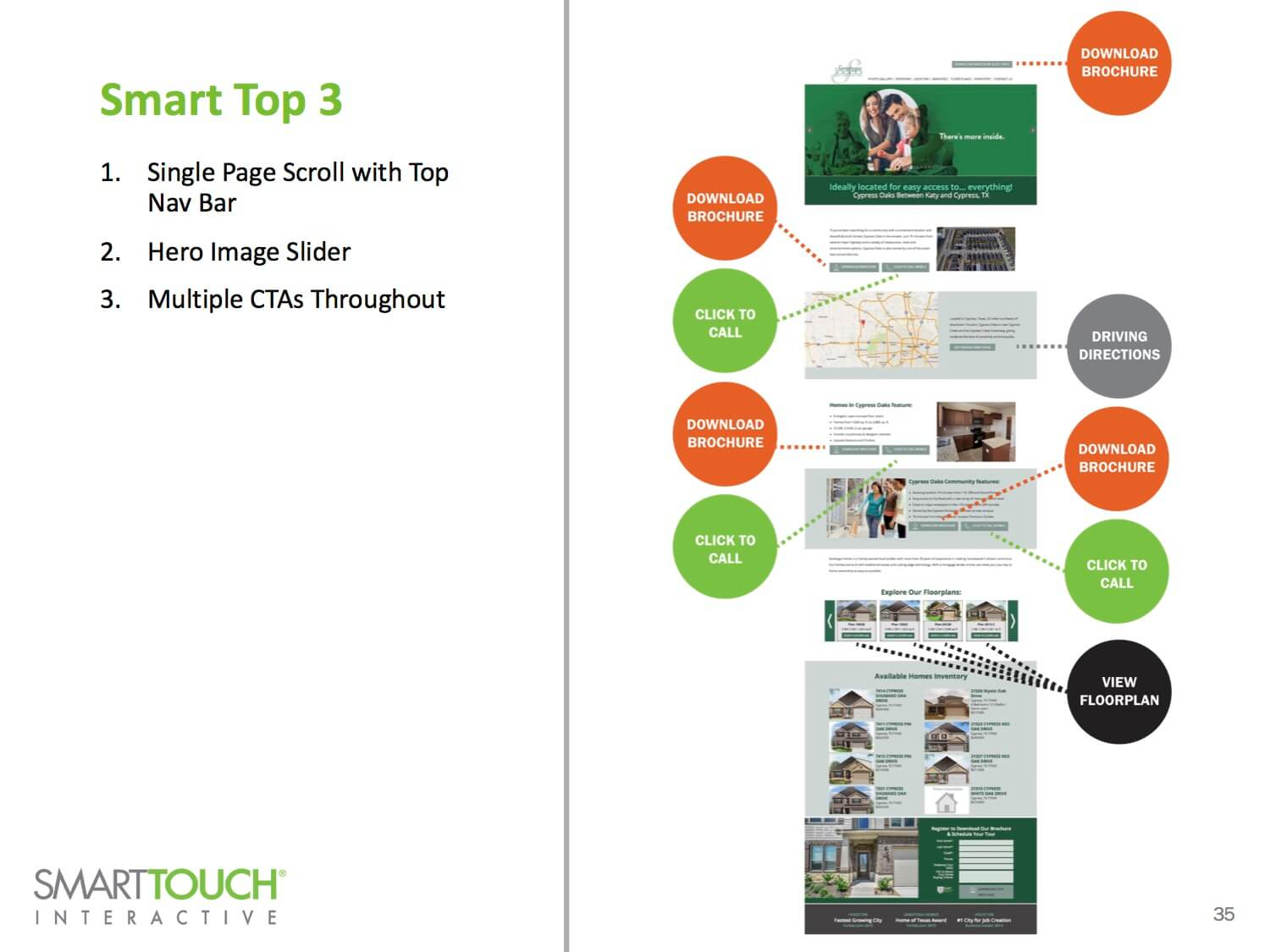 SmartTouch Landing Pages