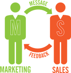 integrating sales and marketing infographic