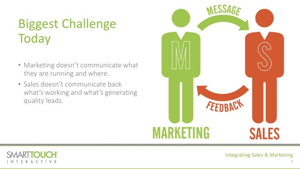 Integrating Sales & Marketing 1