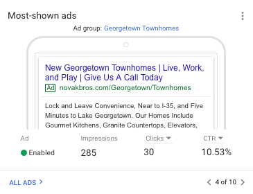real estate click through rate ad example